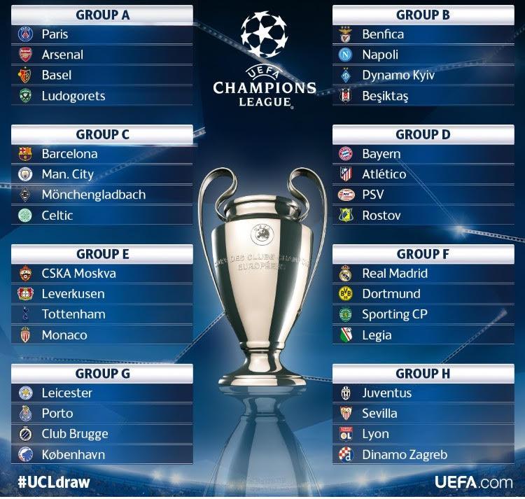 نتائج قرعة دوري أبطال أوروبا 2016-2017 (دور المجموعات)