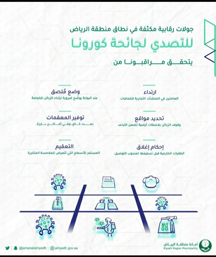 أمانة الرياض تكثف جولاتها الرقابية في نطاق 63 بلدية للحد من انتشار كورونا