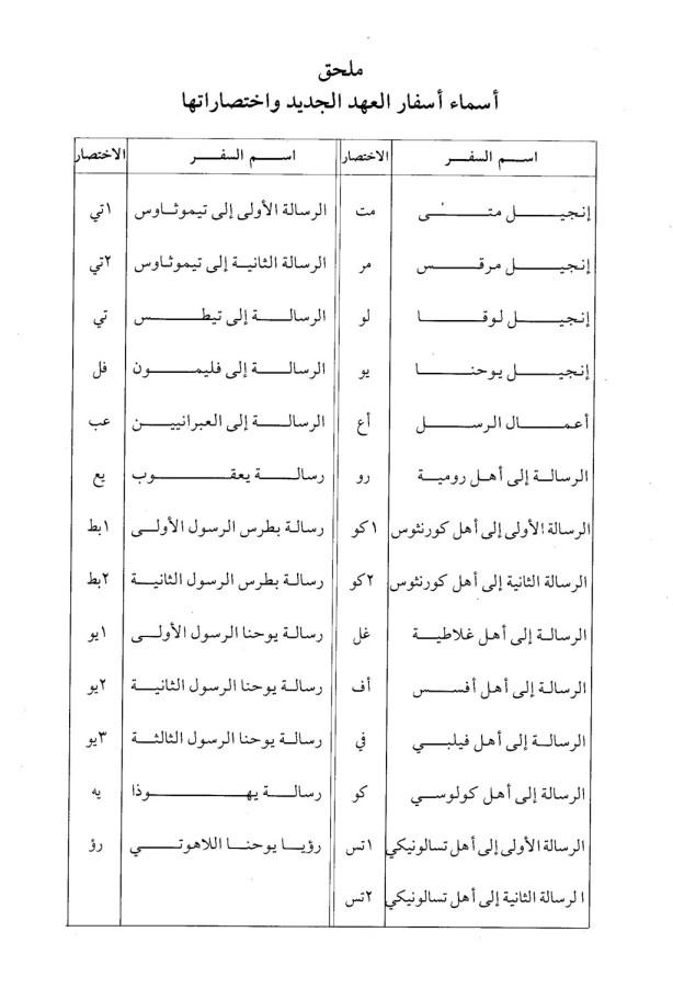ملحق بأسماء أسفار العهد الجديد بالاختصار