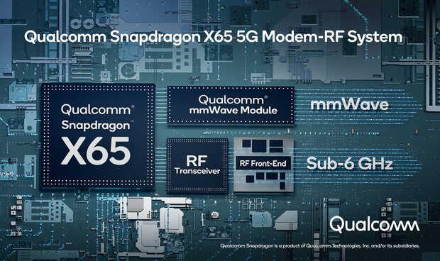 Nuevo Snapdragon X65 5G ofrece una velocidad masiva de 10 Gbps