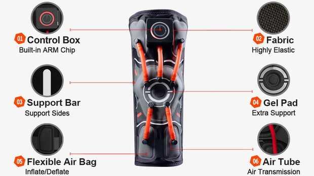 E-Knee: rodillera inteligente con auto ajuste y soporte en tiempo real