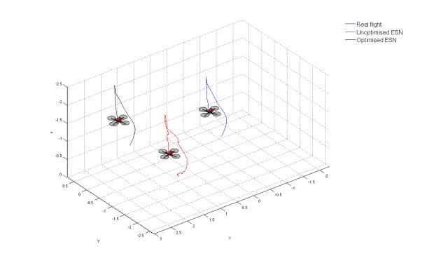 3-quad