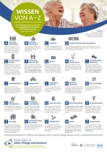 Poster für Anbieter: Wissen von A-Z