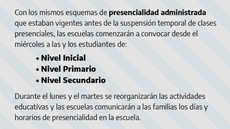 El Gobierno de la provincia de Buenos Aires informa acerca del Retorno a Clase, con presencialidad cuidada