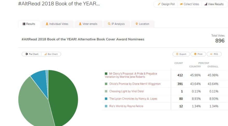 2018 Book of the Year Poll Results