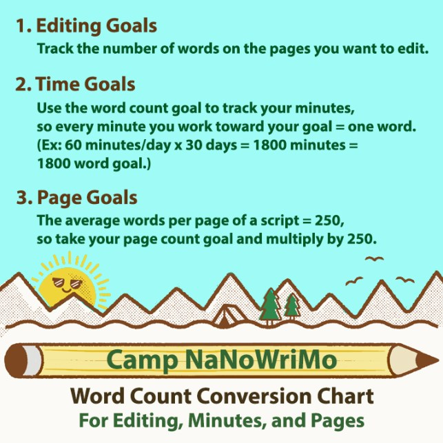 Camp-word-count-conversion-chart