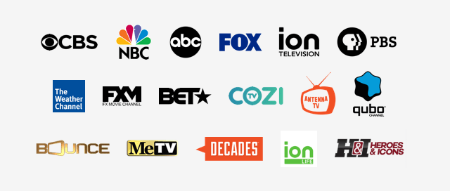 LiveWave Antenna Review logos