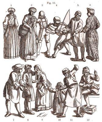 Trachten, Barock, Mode, Handwerker, Friedrich Hottenroth,