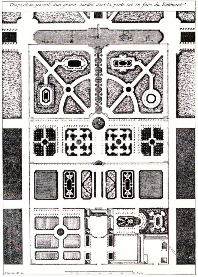 Argenville, Garten, Entwurf, Barock