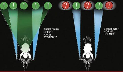 Black Gloss Motorcycle helmet - Rear-view system