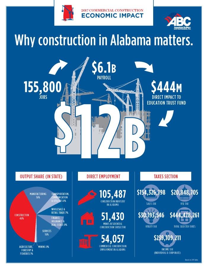 ABC-infographic2017