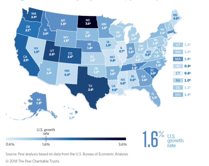 Pew income study