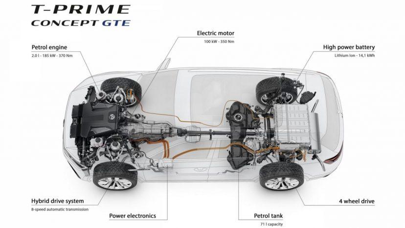 Samlet er der 381 hk fra en 2-liters benzinmotor og en elmotor.