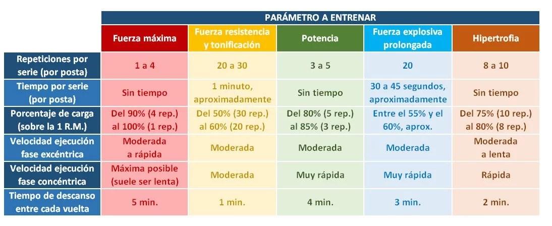 parametros_de_entrenamiento