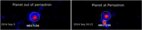 Immagini in raggi X di HD 17156 ottenute con il pianeta lontano dal periastro (a sinistra) e vicino al periastro (a destra). La stella oggetto dello studio è quella indicata con un quadrato verde, che risulta visibile soltanto nella seconda osservazione (20-21 settembre). L'oggetto più in alto nel campo di vista di XMM-Newton è una sorgente di raggi X molto più lontana, che casualmente appare vicina ad HD 17156 per semplici ragioni di prospettiva, ma non ha alcuna relazione con il sistema planetario.