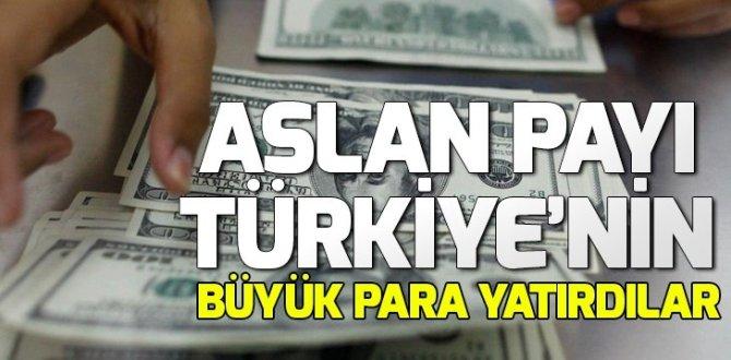 IFC'den Türkiye'ye 1,1 milyar dolar yatırım