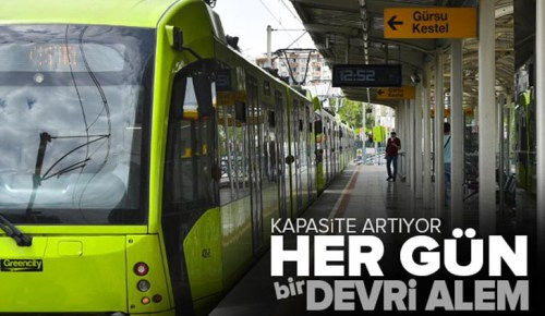 Metro ile her gün bir dünya turu .