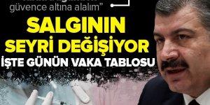 Son dakika: Sağlık Bakanlığı 06 Temmuz 2021 Kovid-19 vaka ve vefat tablosu | Türkiye'de koronavirüsten kaç kişi öldü vaka sayısı ne kadar?.