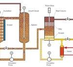 """""""معهد الأبحاث"""" يحصل على براءة اختراع إنشاء محطات تحلية المياه بالتجميد"""
