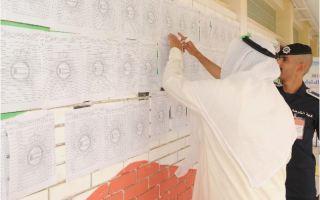الكويتيون يتوجهون إلى صناديق الاقتراع لانتخاب أعضاء المجلس البلدي 2018