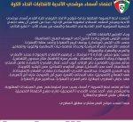 """اعتماد أسماء مرشحي الأندية لانتخابات """"اتحاد الكرة"""""""