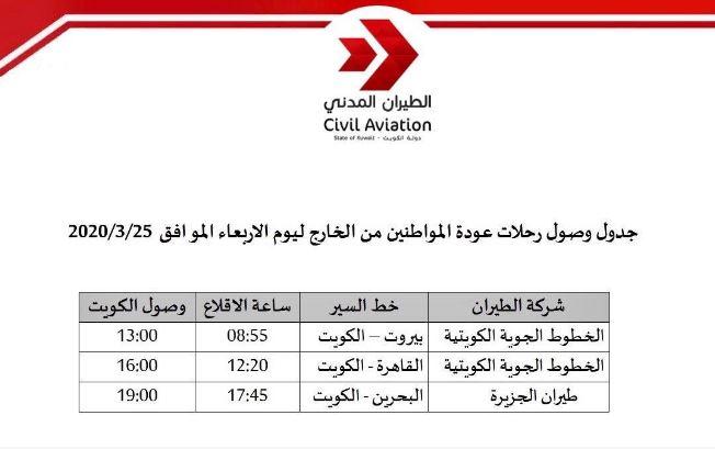 الطيران المدني 3 رحلات لعودة المواطنين من مصر ولبنان والبحرين
