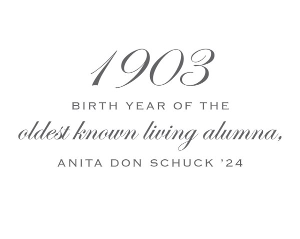 Birth year of the oldest alumna