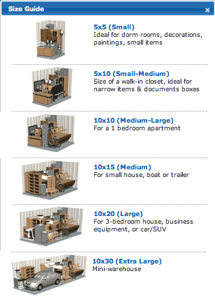 Simple chart to figure out size of storage unit by Affordable Storage