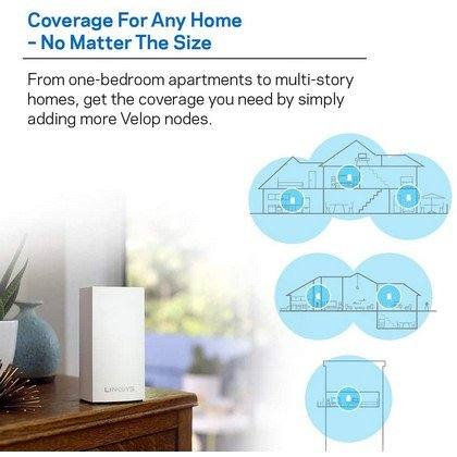 Linksys WHW0103 Velop Whole Home Mesh WiFi System AC3900 WiFi Router 2