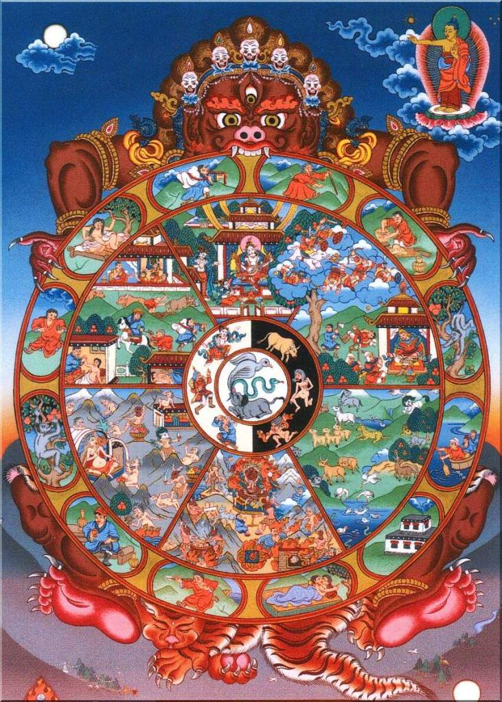 """The Buddhist """"Wheel of Life"""" depicts the perpetual cycle of reincarnation called saṃsāra."""