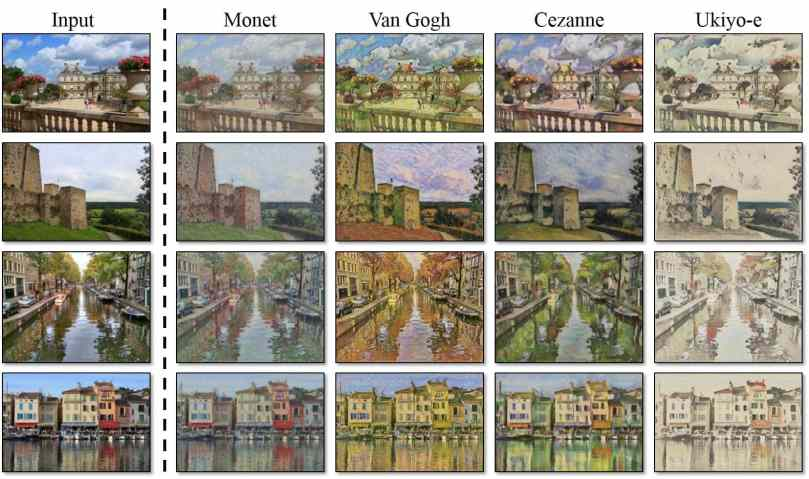 Paintings created by an AI trained in the styles of different impressionist painters.