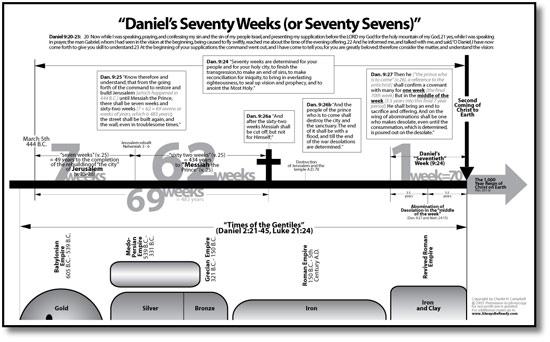 daniel-seventy-weeks-large