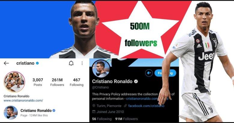 Cristiano Ronaldo Followers on Social Media   ALWAYS FUTBOL