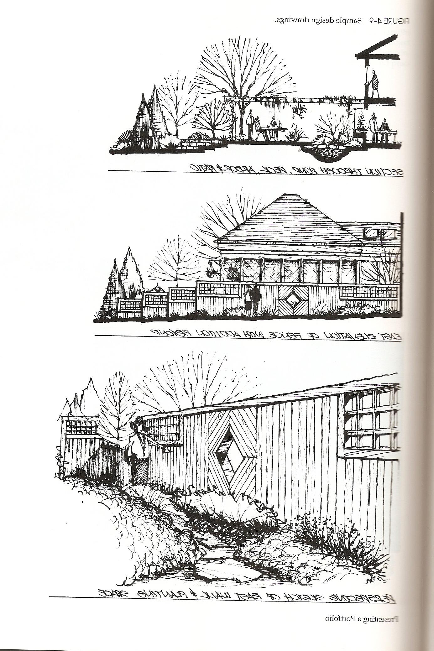 Basic Landscape Design Simple Steps For Planning Your