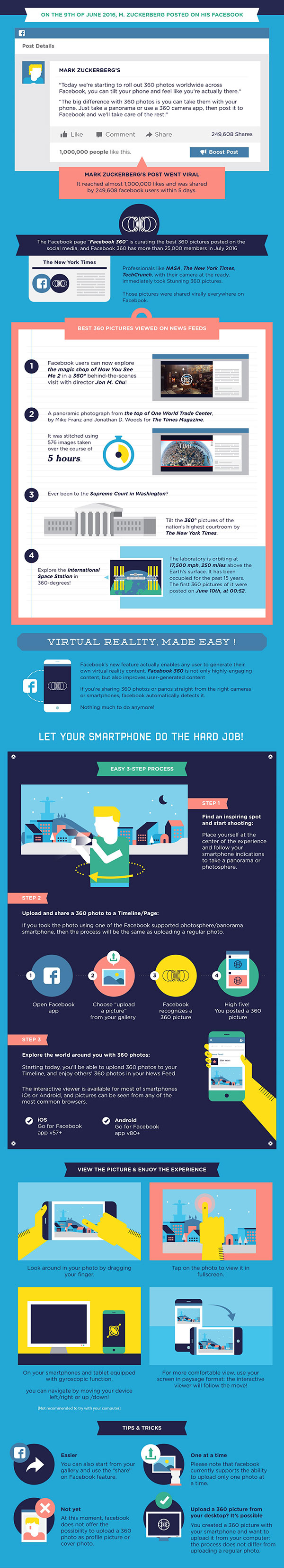 facebook-360-infographic