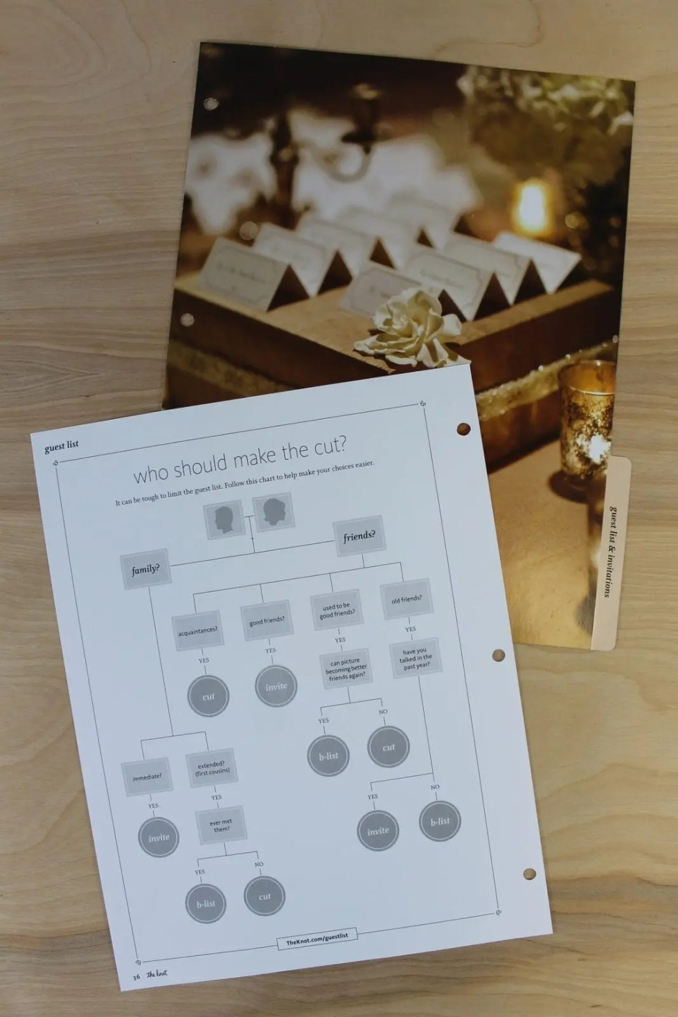 The Knot's Wedding Planner- charts and diagrams