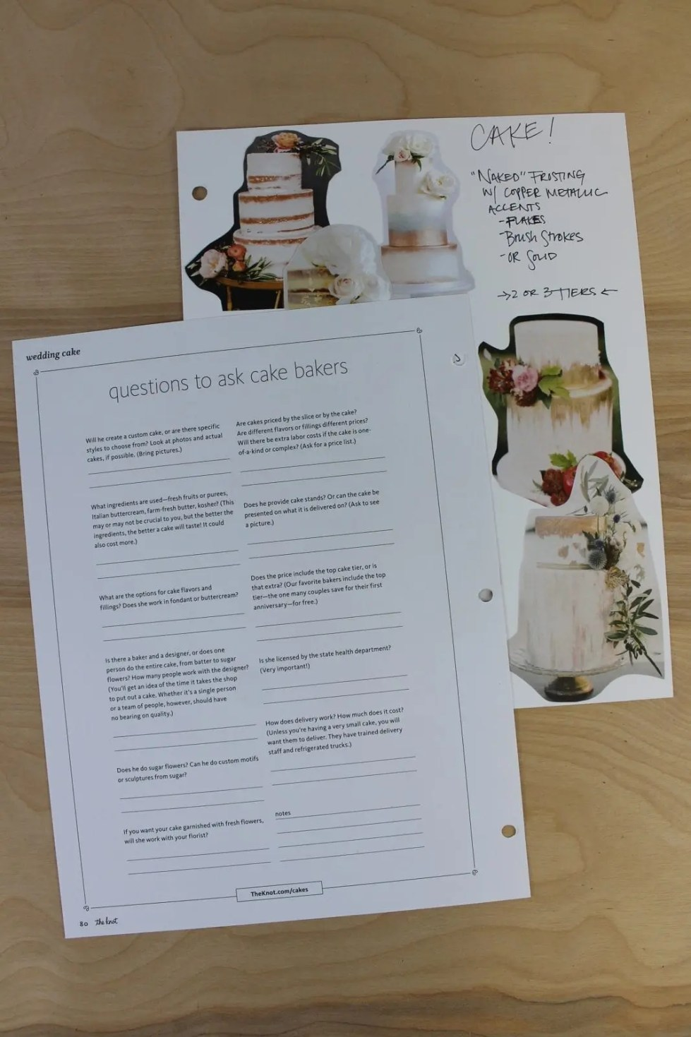 The Knot's Wedding Planner- suggested questions