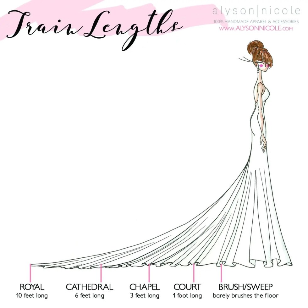 Wedding Dress Train Glossary