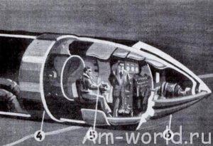 Субтеррины - подземные лодки Германии и СССР