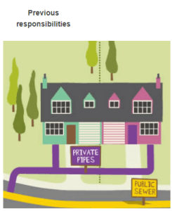 Drawing from the Anglian Water website