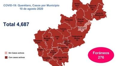 Photo of Querétaro con 4 mil 687 infectados de COVID-19