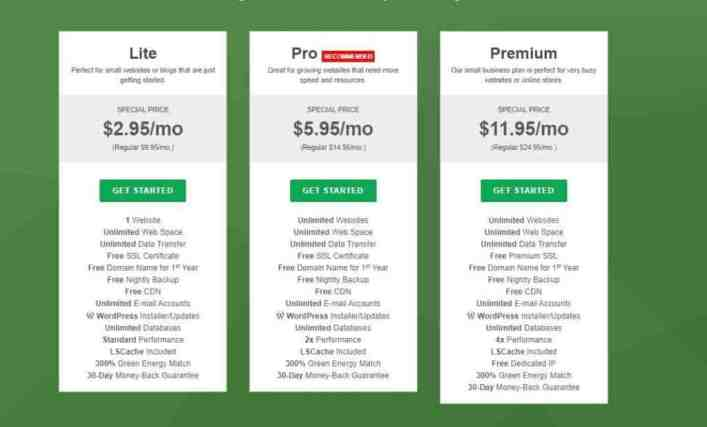 Greengeeks shared hosting pricing