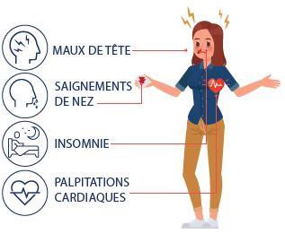 hypertension symptômes