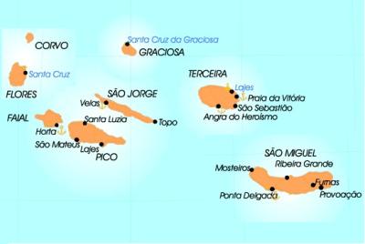 Azores- Portugal