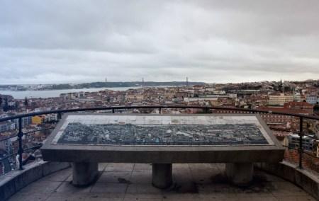 Lisboa- Portugal