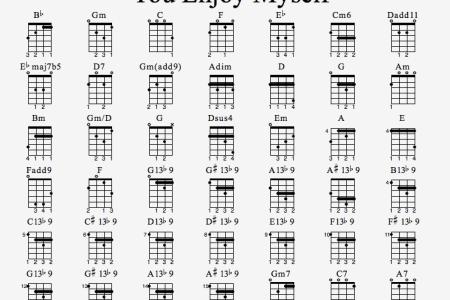 Uke Chords For Songs Full Hd Pictures 4k Ultra Full Wallpapers