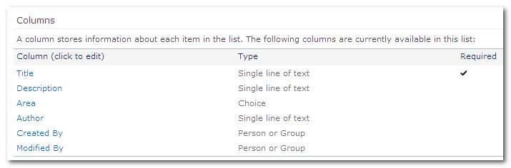 SharePoint 2010, Site Workflow (1/6)