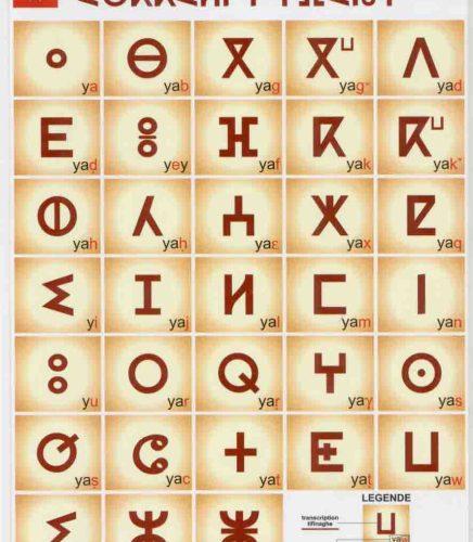 tifinagh 218x300 Tifinagh :  Lécriture ancienne des amazighs