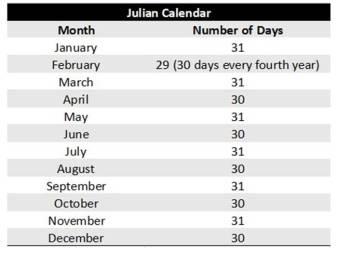 Calendar_reformed_Julian