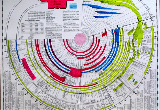 Amazing Bible Timeline zoom out